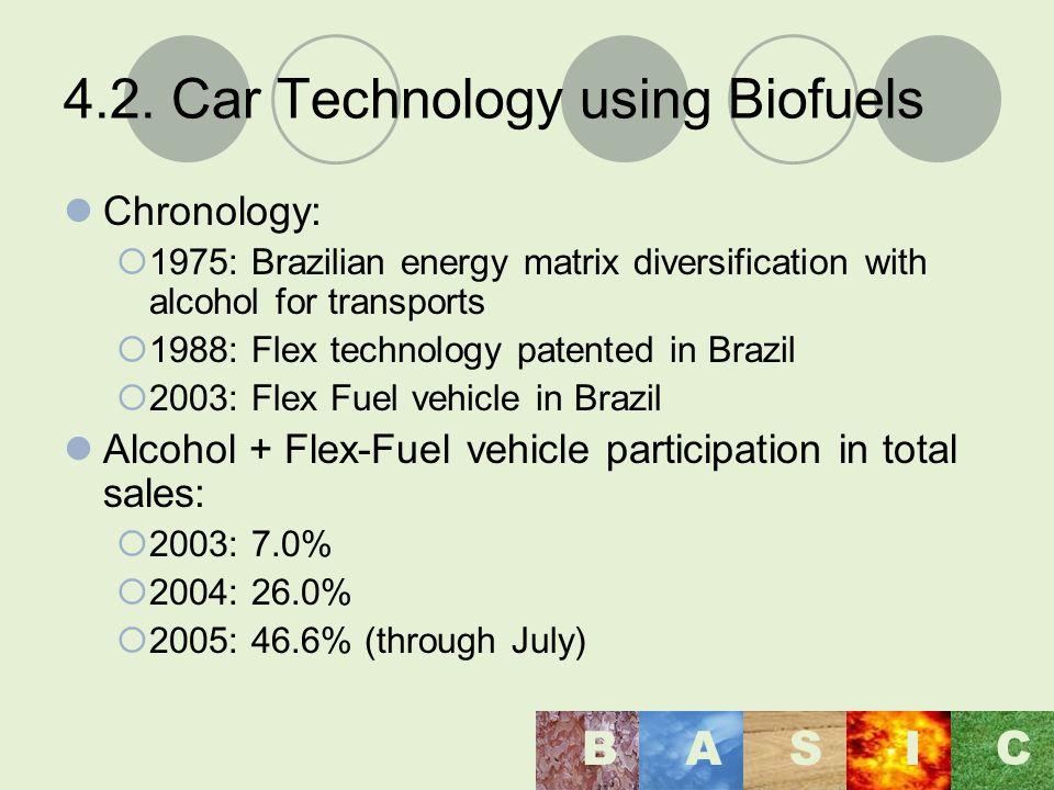 BASI C 4.2. Car Technology using Biofuels Chronology: 1975: Brazilian energy matrix diversification with alcohol for transports 1988: Flex technology