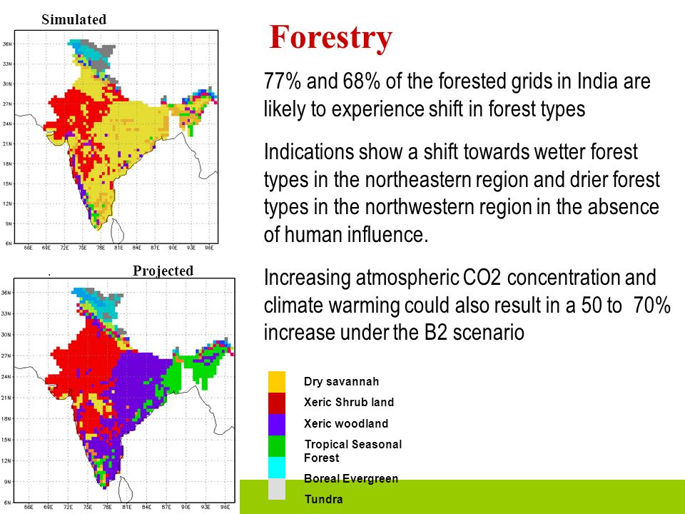 Forestry 77% and 68% of the forested grids in India are likely to experience shift in forest types Indications show a shift towards wetter forest type