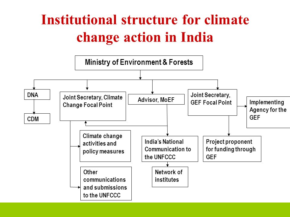Institutional structure for climate change action in India Ministry of Environment & Forests Joint Secretary, Climate Change Focal Point Advisor, MoEF