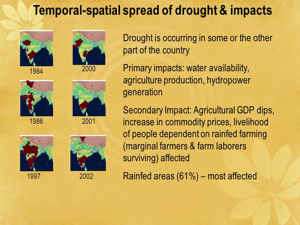 Damages due to droughts