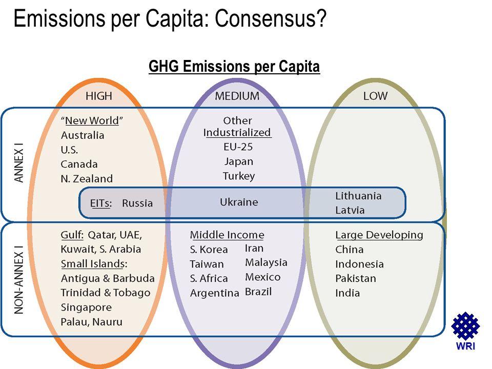 WRI Emissions per Capita: Consensus? GHG Emissions per Capita