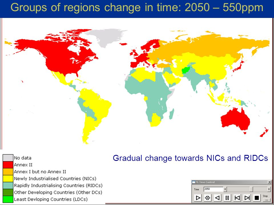 Michel den Elzen, Countries mitigation commitments under the South-North dialogue proposal, SBSTA-22, Bonn 27 Groups of regions change in time: 2050 – 550ppm Gradual change towards NICs and RIDCs