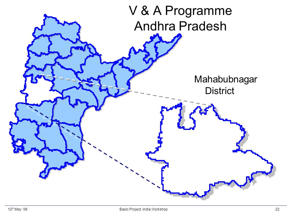 12 th May 06Basic Project, India Workshop22 V & A Programme Andhra Pradesh Mahabubnagar District