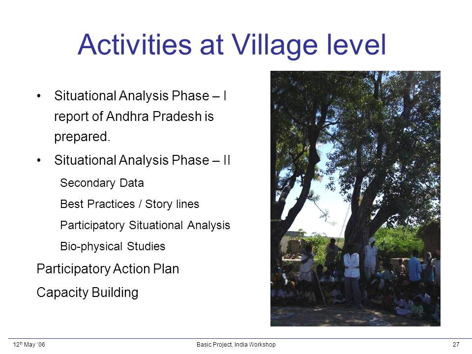 12 th May 06Basic Project, India Workshop27 Activities at Village level Situational Analysis Phase – I report of Andhra Pradesh is prepared.