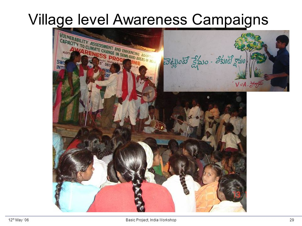 12 th May 06Basic Project, India Workshop29 Village level Awareness Campaigns