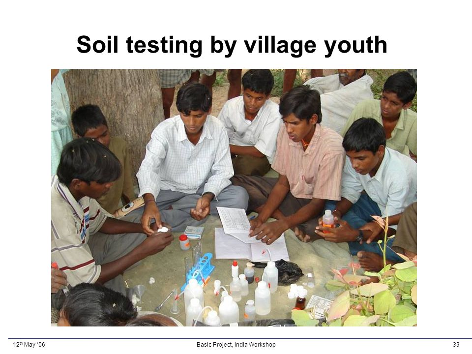 12 th May 06Basic Project, India Workshop33 Soil testing by village youth