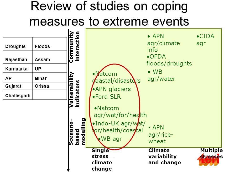 Review of studies on coping measures to extreme events DroughtsFloods RajasthanAssam KarnatakaUP APBihar GujaratOrissa Chattisgarh Single stress – cli