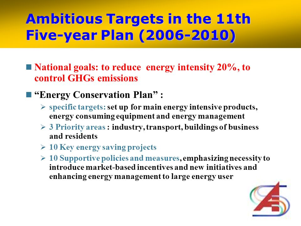 Ambitious Targets in the 11th Five-year Plan ( ) National goals: to reduce energy intensity 20%, to control GHGs emissions Energy Conservation Plan : specific targets: set up for main energy intensive products, energy consuming equipment and energy management 3 Priority areas : industry, transport, buildings of business and residents 10 Key energy saving projects 10 Supportive policies and measures, emphasizing necessity to introduce market-based incentives and new initiatives and enhancing energy management to large energy user