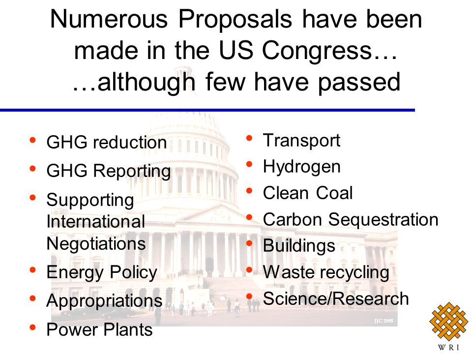 Numerous Proposals have been made in the US Congress… …although few have passed GHG reduction GHG Reporting Supporting International Negotiations Energy Policy Appropriations Power Plants Transport Hydrogen Clean Coal Carbon Sequestration Buildings Waste recycling Science/Research
