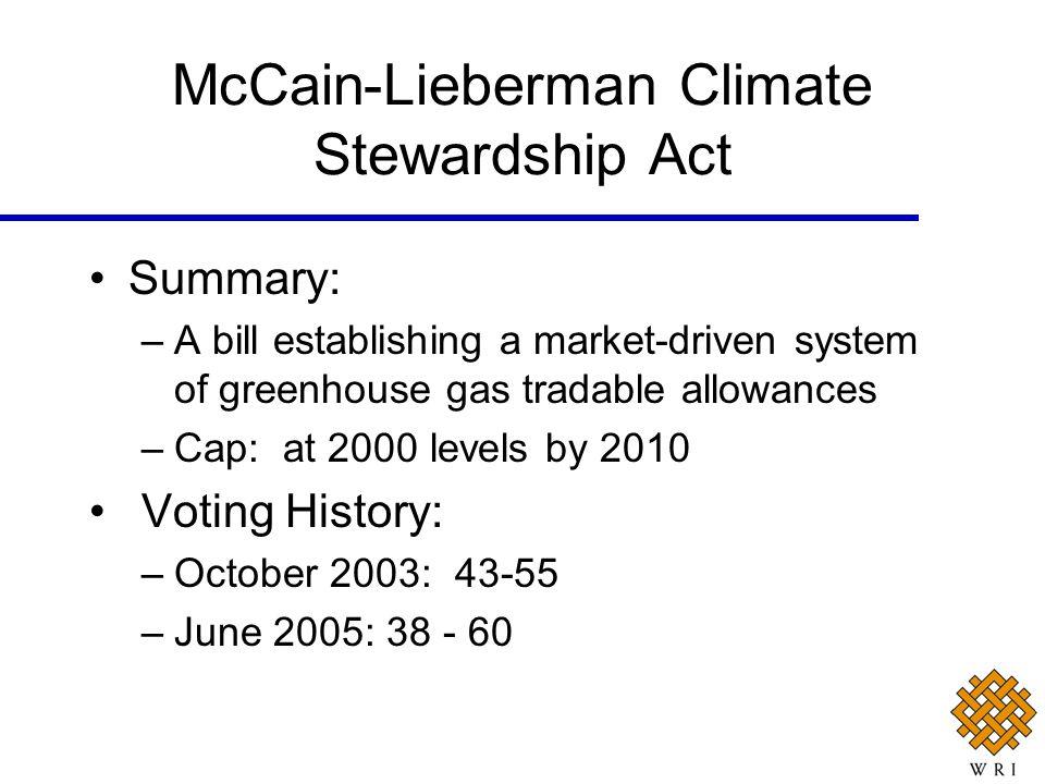 McCain-Lieberman Climate Stewardship Act Summary: –A bill establishing a market-driven system of greenhouse gas tradable allowances –Cap: at 2000 leve