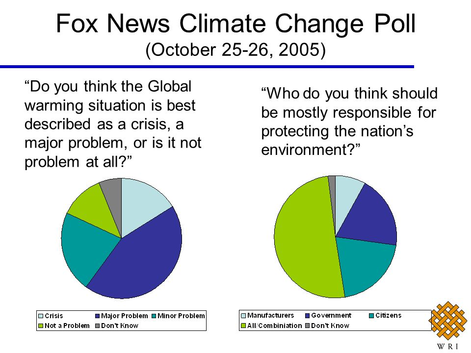 Fox News Climate Change Poll (October 25-26, 2005) Who do you think should be mostly responsible for protecting the nations environment? Do you think