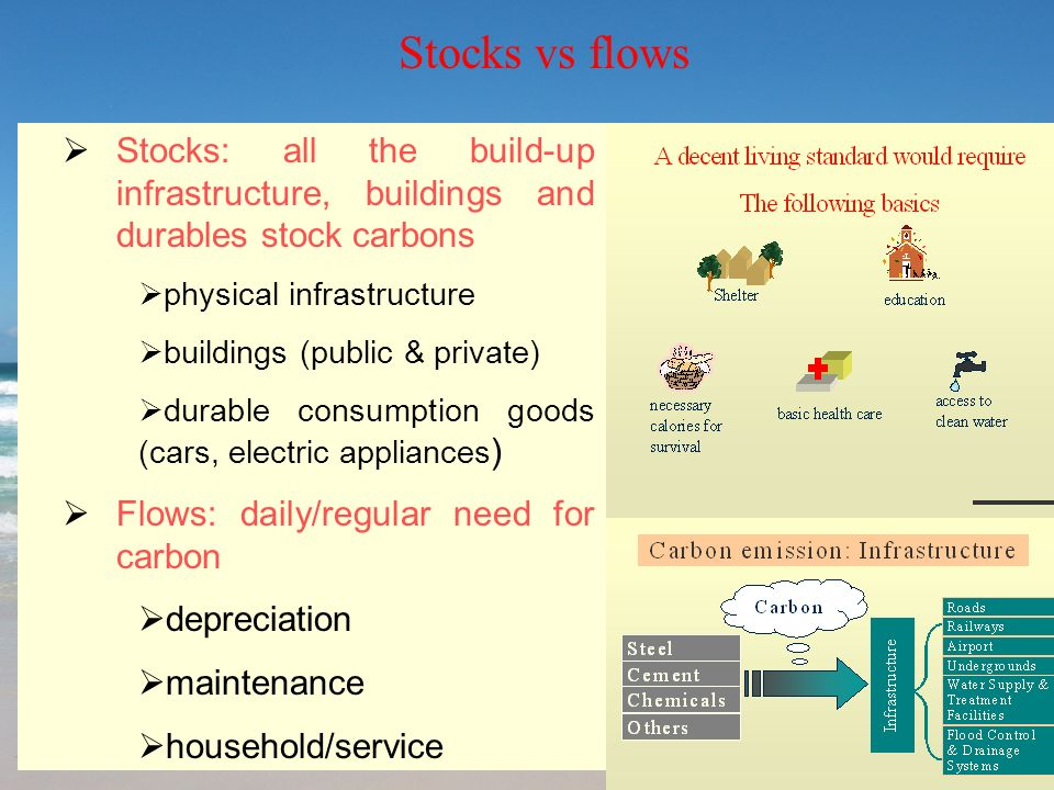 12 Stocks vs flows Stocks: all the build-up infrastructure, buildings and durables stock carbons physical infrastructure buildings (public & private)