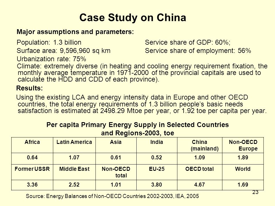 23 Case Study on China Climate: extremely diverse (in heating and cooling energy requirement fixation, the monthly average temperature in 1971-2000 of the provincial capitals are used to calculate the HDD and CDD of each province).