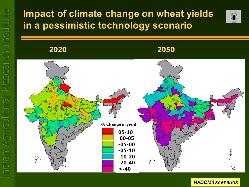 20202050 05-10 00-05 -05-00 -05-10 -10-20 -20-40 >-40 % Change in yield Impact of climate change on wheat yields in a pessimistic technology scenario