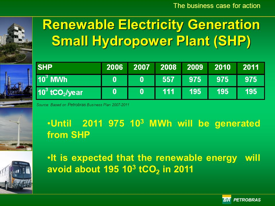 PETROBRAS The business case for action Renewable Electricity Generation Small Hydropower Plant (SHP) Source: Based on Petrobras Business Plan 2007-2011 Until 2011 975 10 3 MWh will be generated from SHP It is expected that the renewable energy will avoid about 195 10 3 tCO 2 in 2011