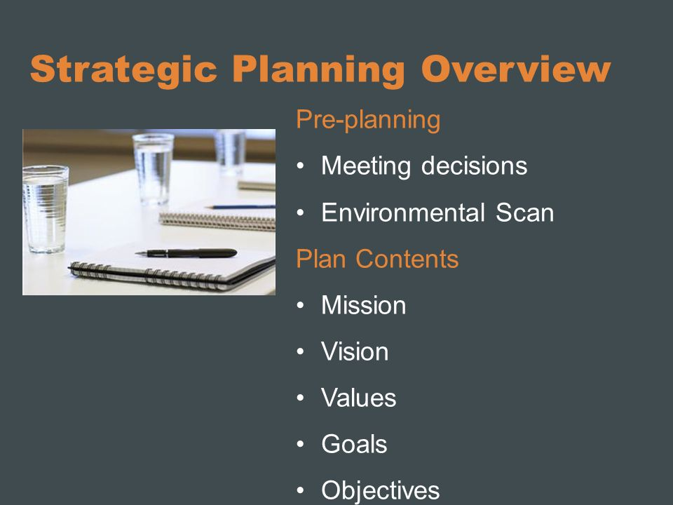 Strategic Planning Overview Pre-planning Meeting decisions Environmental Scan Plan Contents Mission Vision Values Goals Objectives