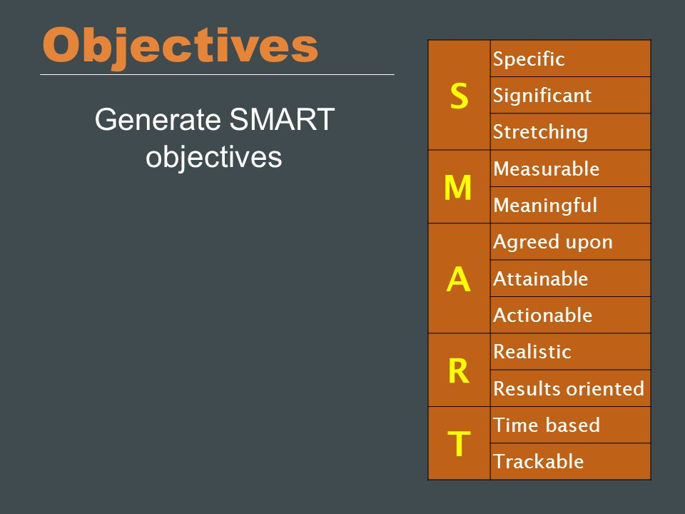 Objectives Generate SMART objectives S Specific Significant Stretching M Measurable Meaningful A Agreed upon Attainable Actionable R Realistic Results