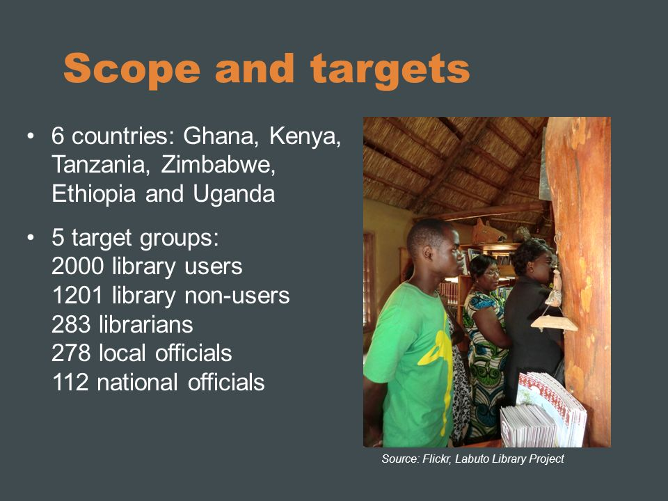 Scope and targets 6 countries: Ghana, Kenya, Tanzania, Zimbabwe, Ethiopia and Uganda 5 target groups: 2000 library users 1201 library non-users 283 li