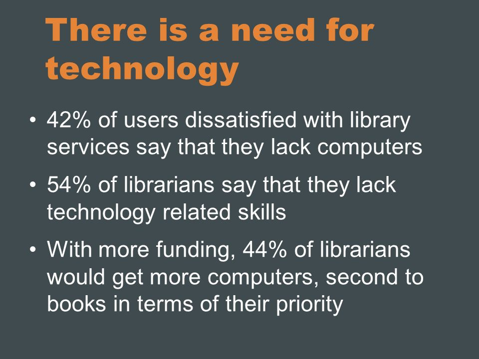 There is a need for technology 42% of users dissatisfied with library services say that they lack computers 54% of librarians say that they lack techn