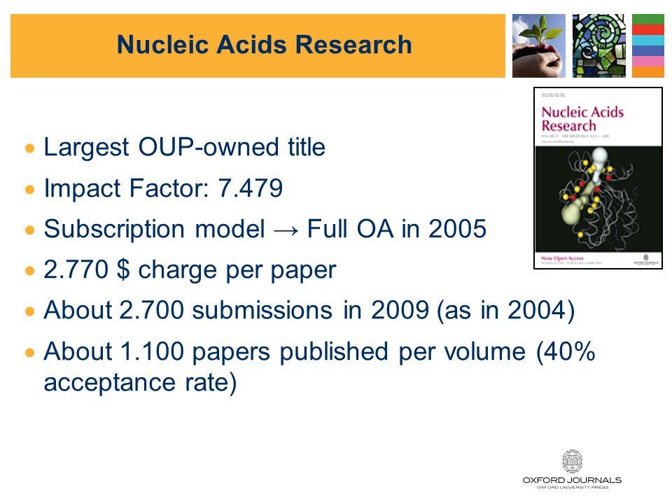 Oxford Journals hybrid OA uptake by discipline Bioinformatics: 31% Human Molecular Genetics: 20% 2009 uptake
