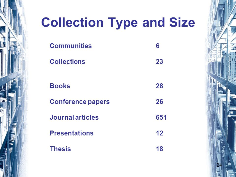 24 Collection Type and Size Communities6 Collections23 Books 28 Conference papers26 Journal articles651 Presentations12 Thesis18