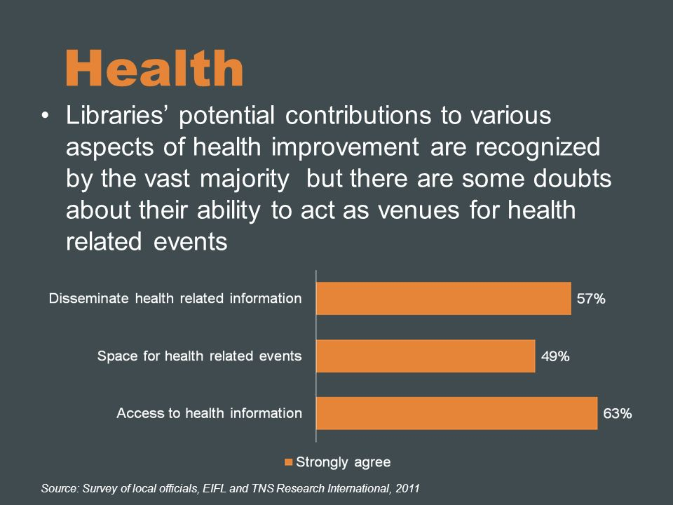 Health Libraries potential contributions to various aspects of health improvement are recognized by the vast majority but there are some doubts about their ability to act as venues for health related events Source: Survey of local officials, EIFL and TNS Research International, 2011
