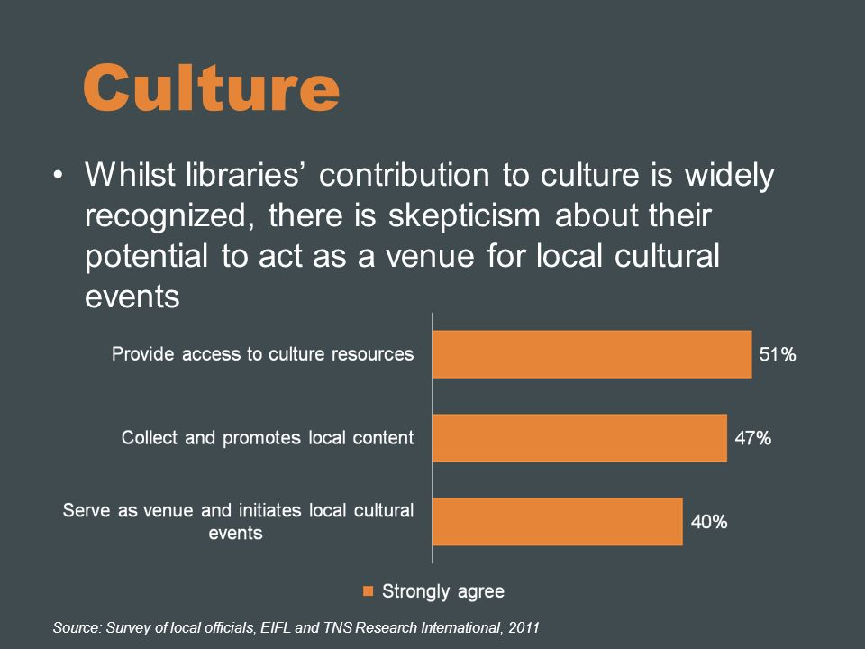 Culture Whilst libraries contribution to culture is widely recognized, there is skepticism about their potential to act as a venue for local cultural events Source: Survey of local officials, EIFL and TNS Research International, 2011