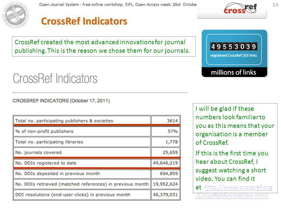 14 CrossRef Indicators I will be glad if these numbers look familiar to you as this means that your organisation is a member of CrossRef. If this is t