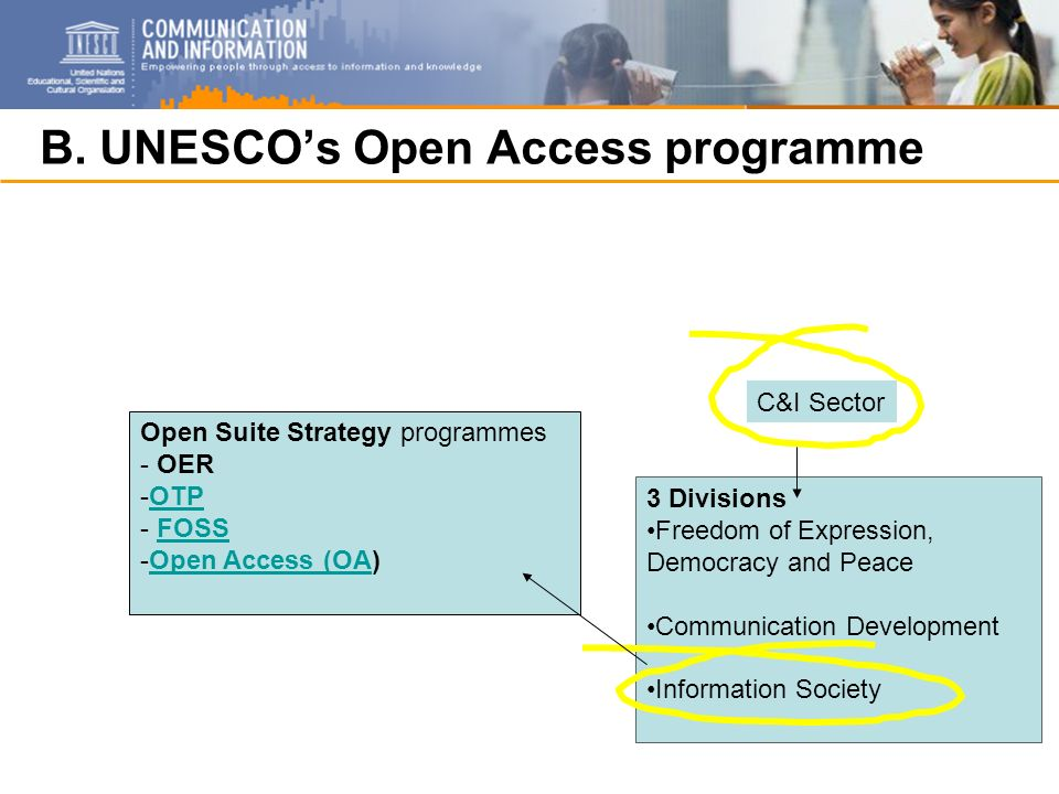 B. UNESCOs Open Access programme 3 Divisions Freedom of Expression, Democracy and Peace Communication Development Information Society Open Suite Strat