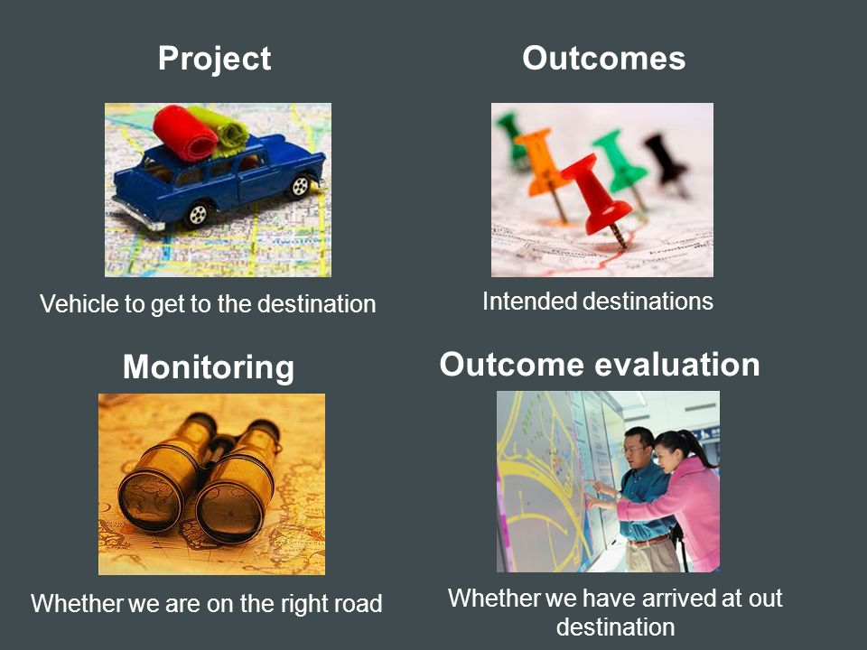 Project Vehicle to get to the destination Outcomes Intended destinations Monitoring Whether we are on the right road Outcome evaluation Whether we have arrived at out destination