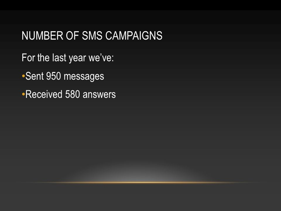 NUMBER OF SMS CAMPAIGNS For the last year weve: Sent 950 messages Received 580 answers