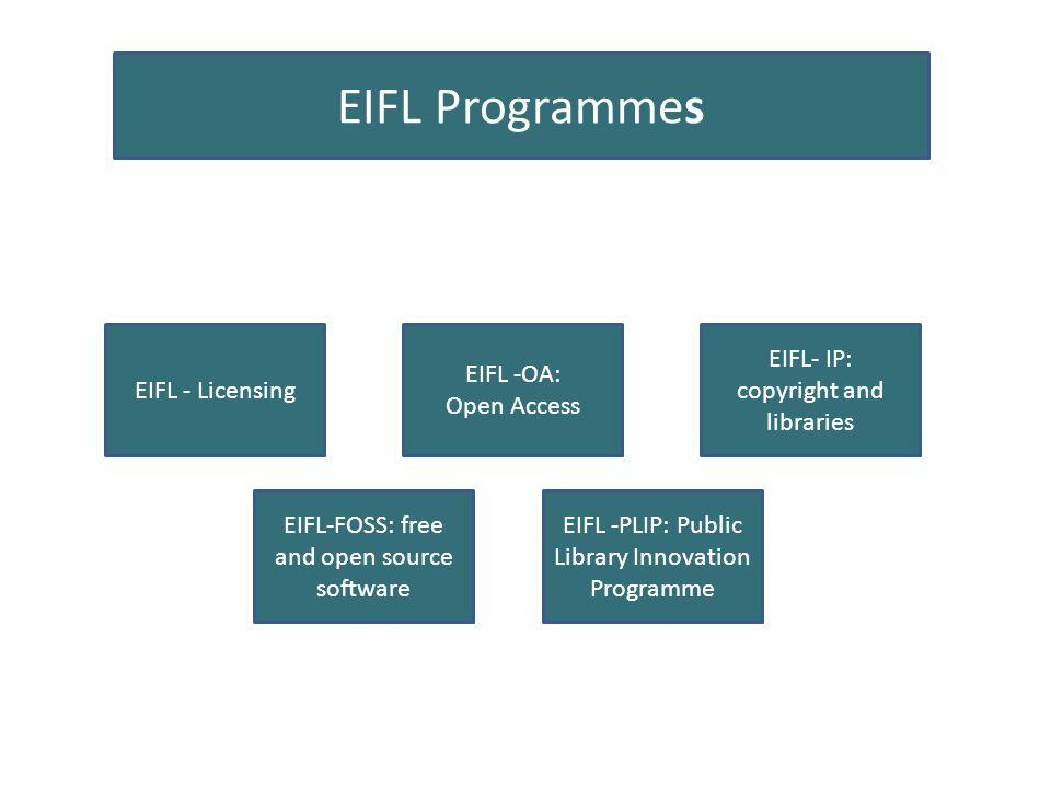 EIFL - Licensing EIFL Programmes EIFL -OA: Open Access EIFL-FOSS: free and open source software EIFL -PLIP: Public Library Innovation Programme EIFL- IP: copyright and libraries