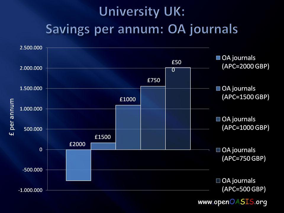 £ per annum www.openOASIS.org