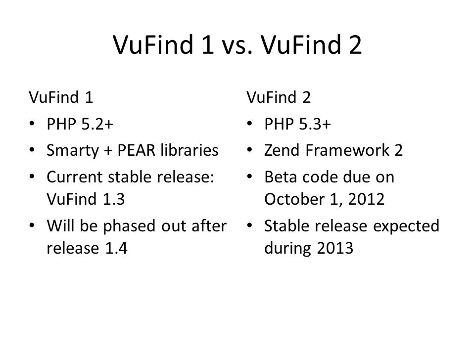 VuFind 1 vs. VuFind 2 VuFind 1 PHP 5.2+ Smarty + PEAR libraries Current stable release: VuFind 1.3 Will be phased out after release 1.4 VuFind 2 PHP 5