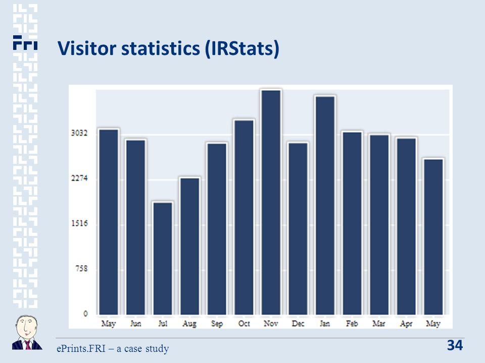 ePrints.FRI – a case study 34 Visitor statistics (IRStats)