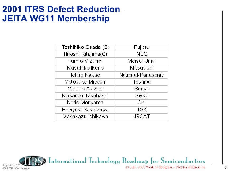 5 July 16-18, 2001 2001 ITRS Conference 18 July 2001 Work In Progress – Not for Publication 2001 ITRS Defect Reduction JEITA WG11 Membership