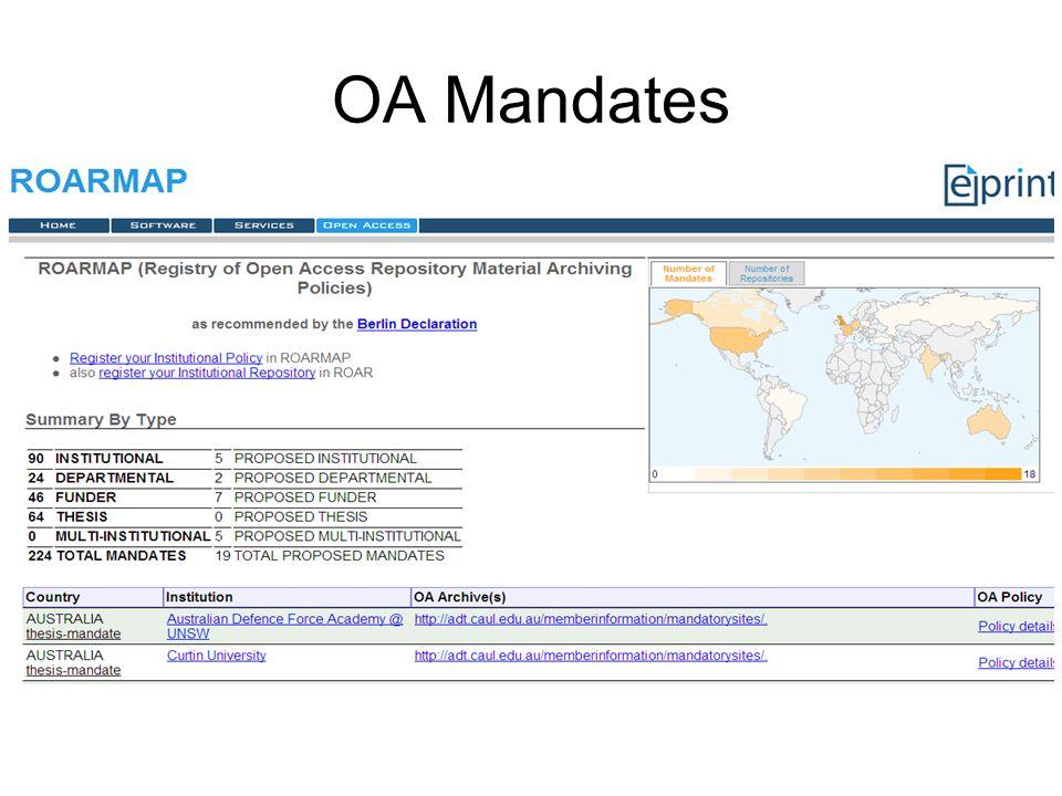 OA Mandates