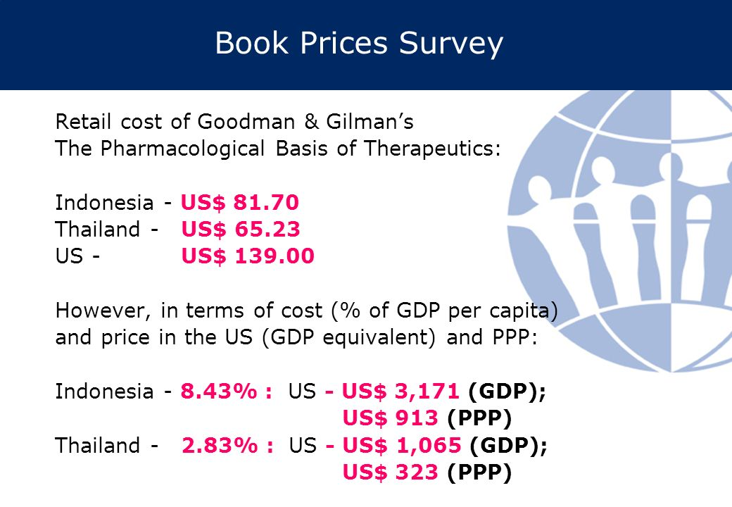 Book Prices Survey Retail cost of Goodman & Gilmans The Pharmacological Basis of Therapeutics: Indonesia - US$ 81.70 Thailand - US$ 65.23 US - US$ 139.00 However, in terms of cost (% of GDP per capita) and price in the US (GDP equivalent) and PPP: Indonesia - 8.43% : US - US$ 3,171 (GDP); US$ 913 (PPP) Thailand - 2.83% : US - US$ 1,065 (GDP); US$ 323 (PPP)
