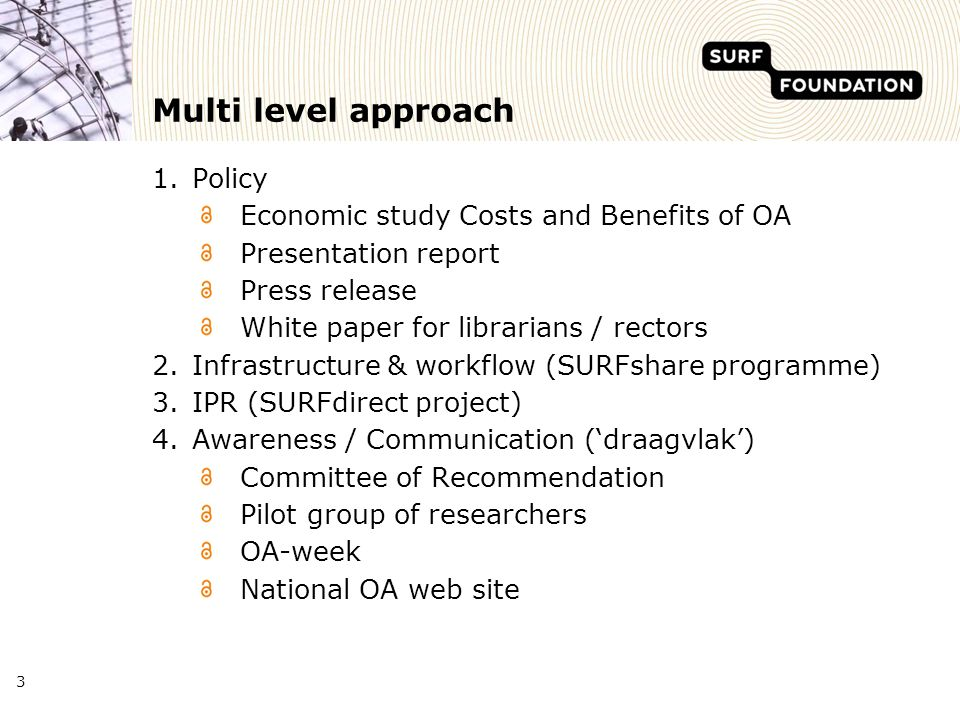 3 Multi level approach 1.Policy Economic study Costs and Benefits of OA Presentation report Press release White paper for librarians / rectors 2.Infrastructure & workflow (SURFshare programme) 3.IPR (SURFdirect project) 4.Awareness / Communication (draagvlak) Committee of Recommendation Pilot group of researchers OA-week National OA web site