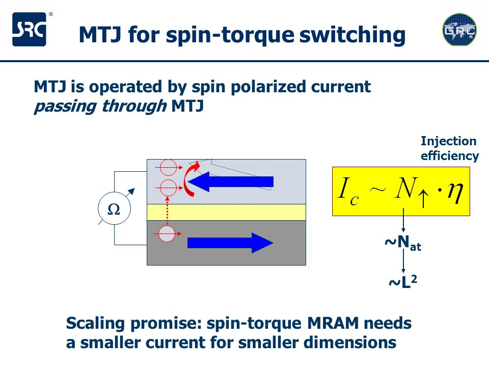 MTJ is operated by spin polarized current passing through MTJ ~N at ~L 2 Scaling promise: spin-torque MRAM needs a smaller current for smaller dimensi