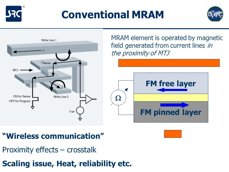 Conventional MRAM MRAM element is operated by magnetic field generated from current lines in the proximity of MTJ Wireless communication Proximity eff
