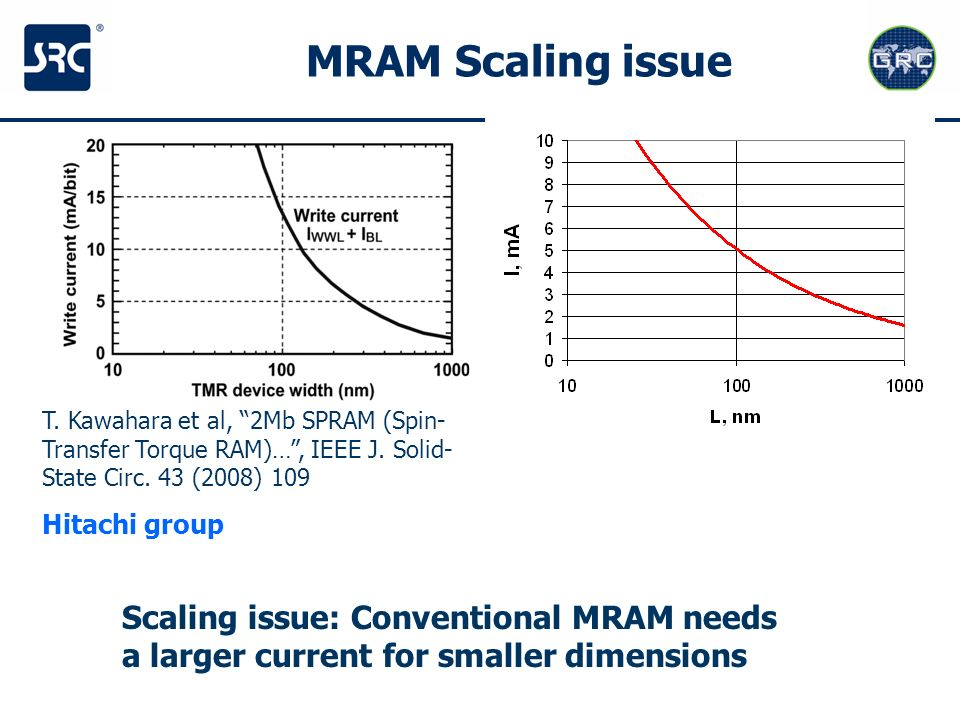 MRAM Scaling issue Scaling issue: Conventional MRAM needs a larger current for smaller dimensions T. Kawahara et al, 2Mb SPRAM (Spin- Transfer Torque
