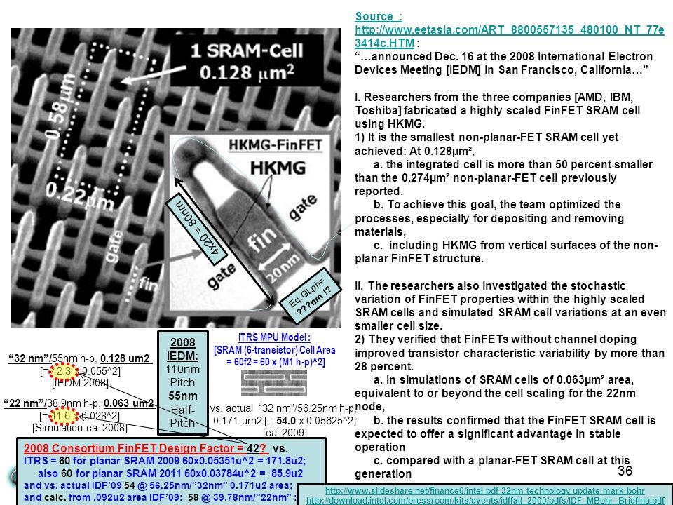 36 2008 Consortium FinFET Design Factor = 42? vs. ITRS = 60 for planar SRAM 2009 60x0.05351u^2 = 171.8u2; also 60 for planar SRAM 2011 60x0.03784u^2 =