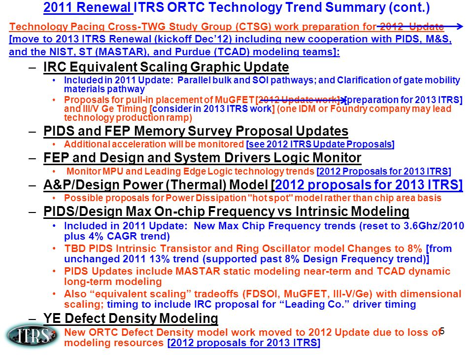 5 Technology Pacing Cross-TWG Study Group (CTSG) work preparation for 2012 Update [move to 2013 ITRS Renewal (kickoff Dec12) including new cooperation