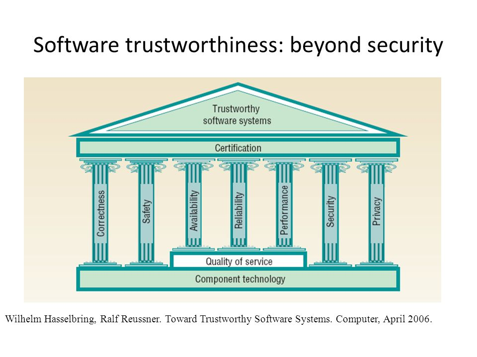 Software trustworthiness: beyond security Wilhelm Hasselbring, Ralf Reussner. Toward Trustworthy Software Systems. Computer, April 2006.