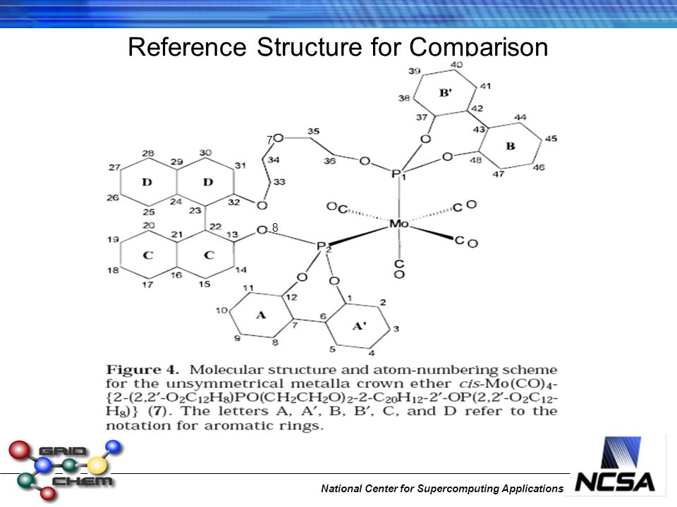 National Center for Supercomputing Applications Reference Structure for Comparison 8 7