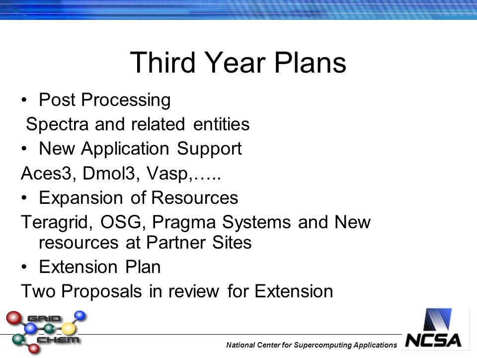National Center for Supercomputing Applications Third Year Plans Post Processing Spectra and related entities New Application Support Aces3, Dmol3, Vasp,…..