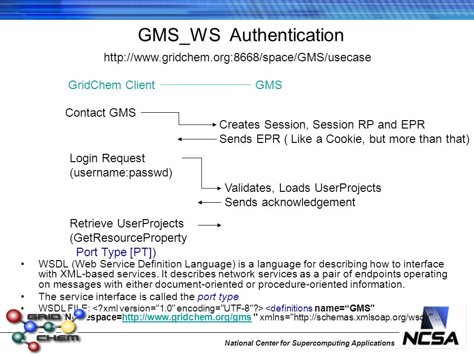 National Center for Supercomputing Applications GMS_WS Authentication WSDL (Web Service Definition Language) is a language for describing how to interface with XML-based services.