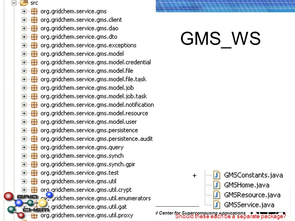 National Center for Supercomputing Applications GMS_WS + Should these each be a separate package