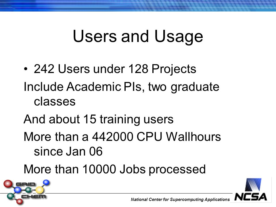 National Center for Supercomputing Applications Users and Usage 242 Users under 128 Projects Include Academic PIs, two graduate classes And about 15 t